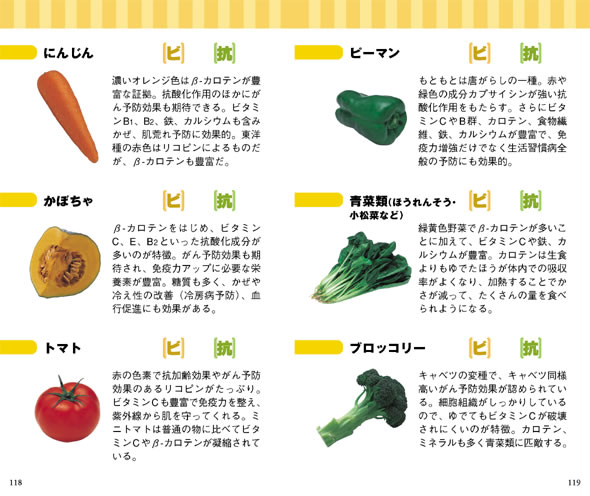 免疫 力 を 高める 食品